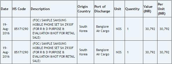 Zubia Samsung Z9 con Tizen OS