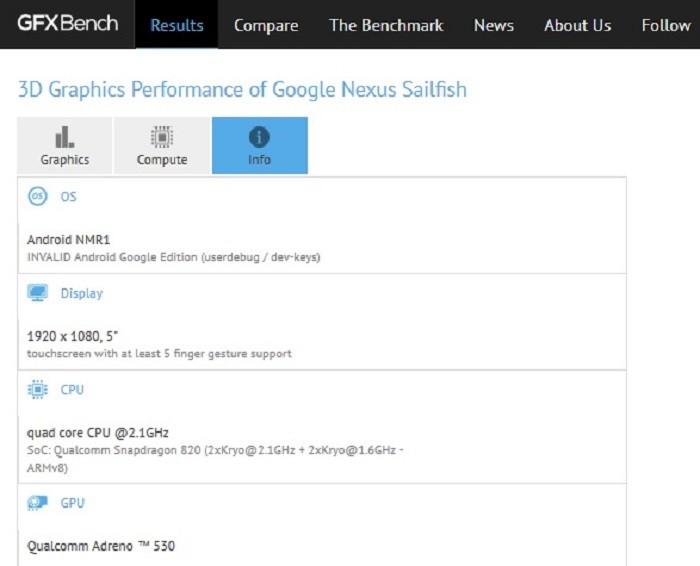 nexus-sailfish-benchmarks