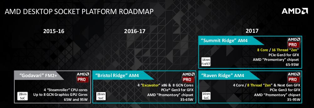 roadmap amd lanzamientos 2016-2017_2