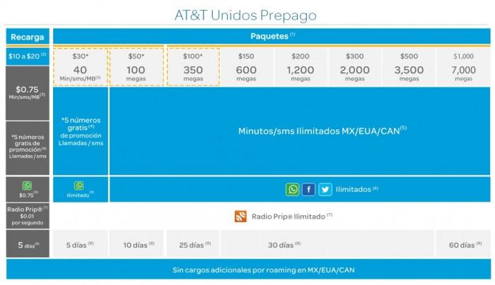 AT&T Unidos Prepago