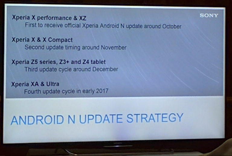 Sony-Xperia-Android-Nougat-Roadmap-768x518