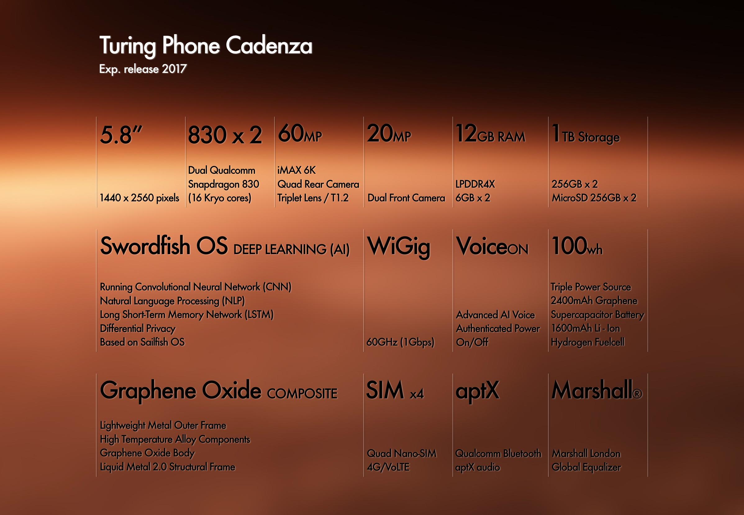 turing phone cadenza-1