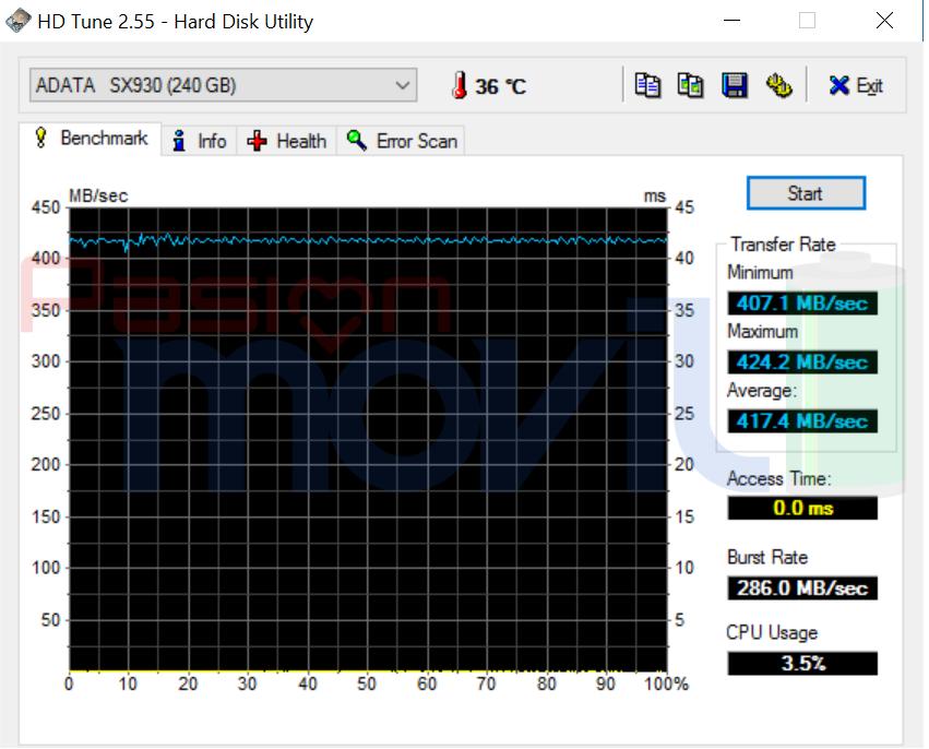ADATA XPG SX930 HD Tune Analisis Pasion Movil PoderPDA