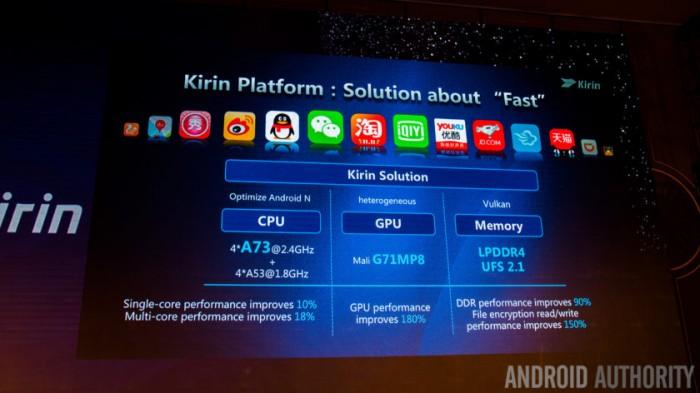 Huawei-Kirin-960