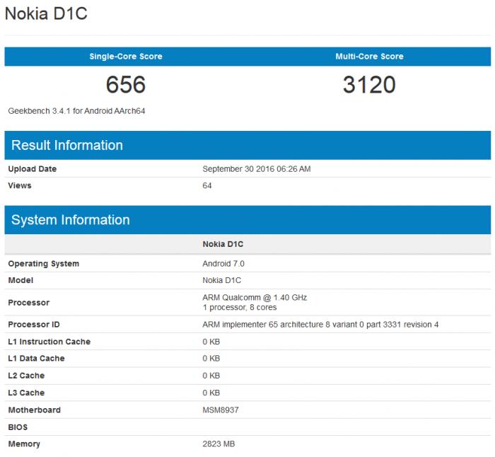 Nokia-D1C-Geekbench-resultados