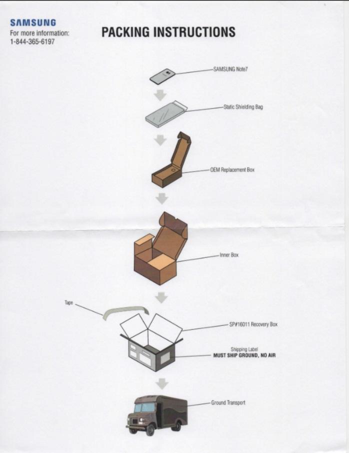 diagama samsung kit note 7
