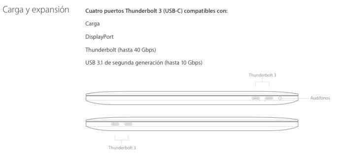 macbook pro 15 thuderbolt3