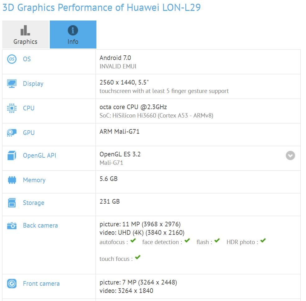 huawei p10 filtracion benchmark gfxbench