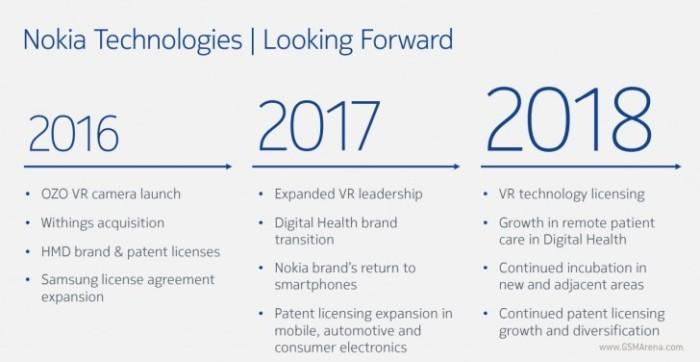 nokia-regreso-smartphones-2017-confirmado