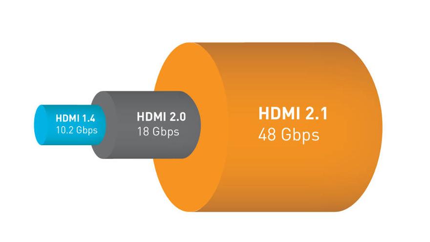 HDMI-2.1-Estandar-1