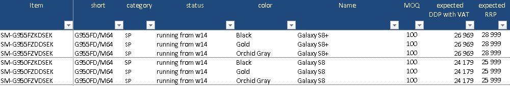 Galaxy-s8-color-precio