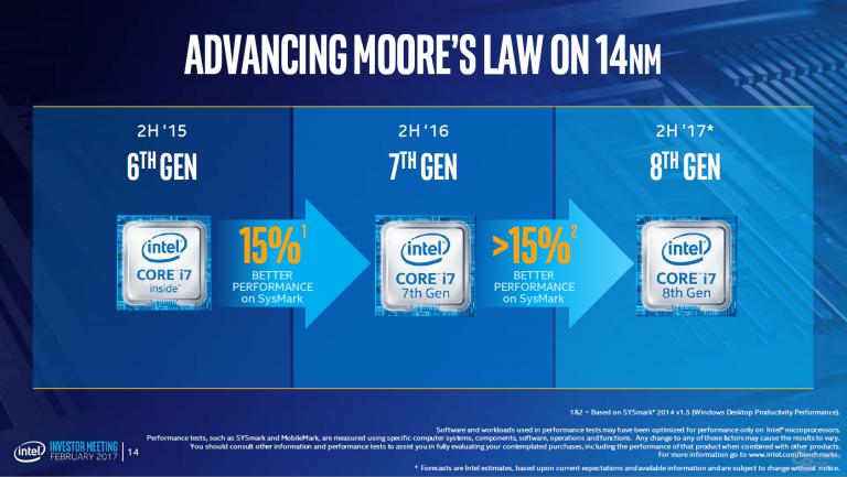 Intel-Core-i7-8a-Generacion