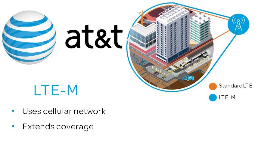 AT&T estrenará variante de red LTE