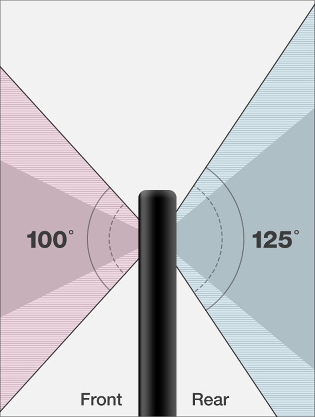 lg g6 detalles camara gran angular