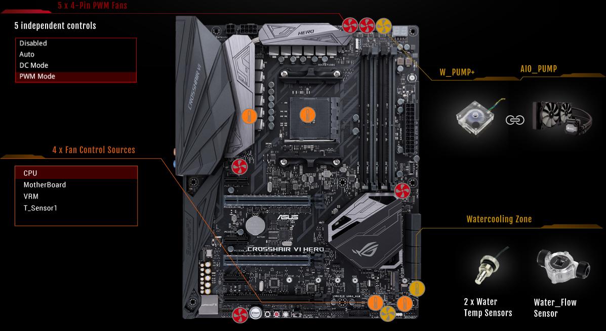 ASUS Crosshair VI AMD Ryzen