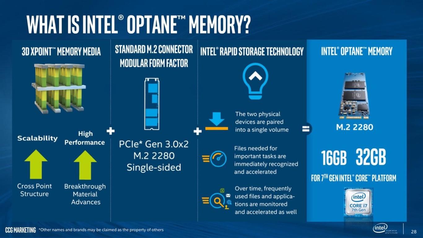 Intel Optane SSD M2_2