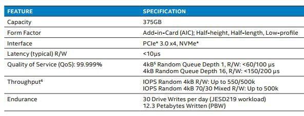 Intel Optane SSD P4800X especificaciones
