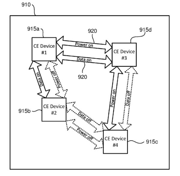 Sony transferencia de energia patente