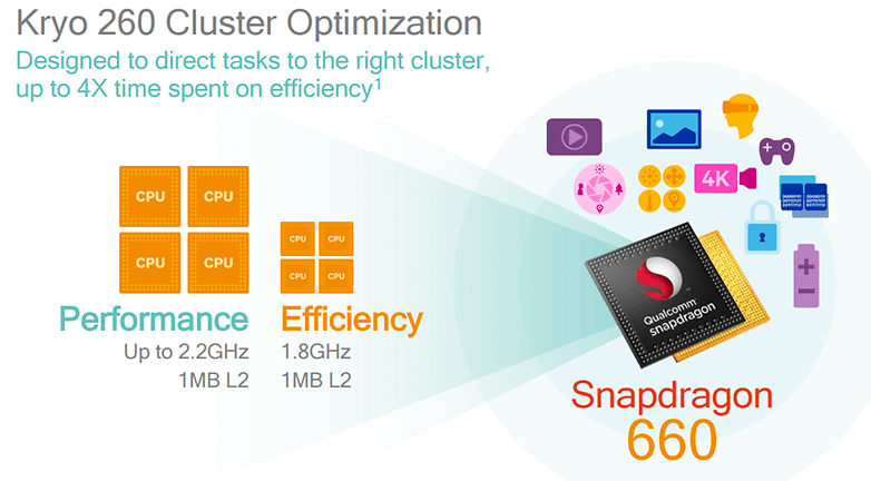 qualcomm-snapdragon-630-660-1-w782