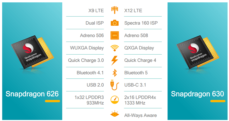 qualcomm-snapdragon-630