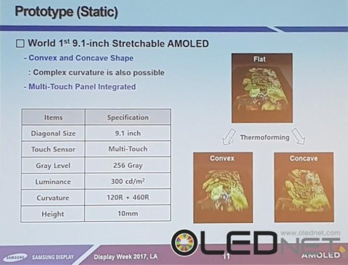 samsung-stretchable-display-caracteristicas