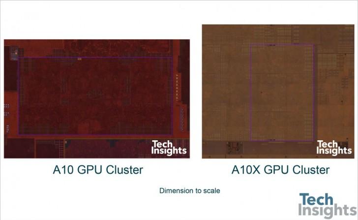 apple a10x gpu cluster
