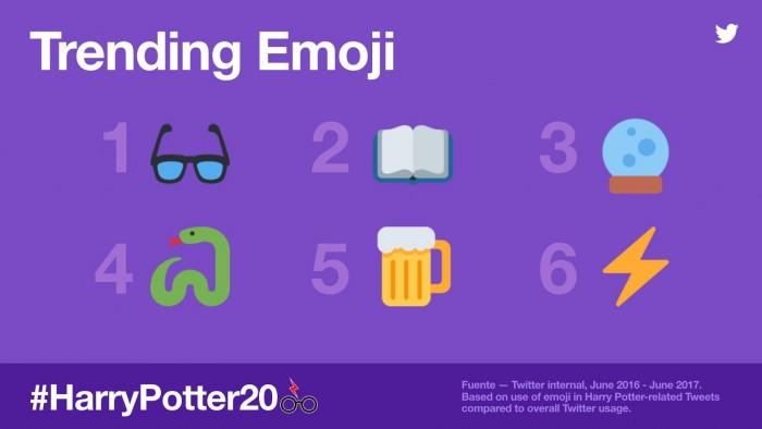 twitter harry potter emojis