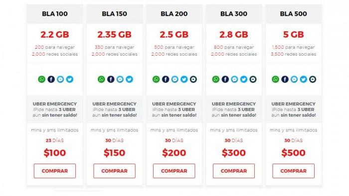 virgin mobile paquetes bla 100 500