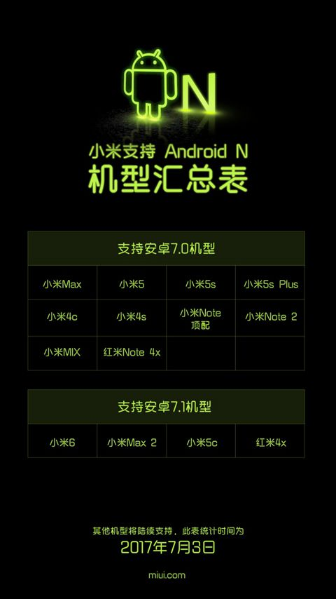 xiaomi android 7