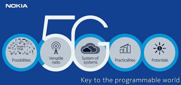 Nokia Infografia 5G