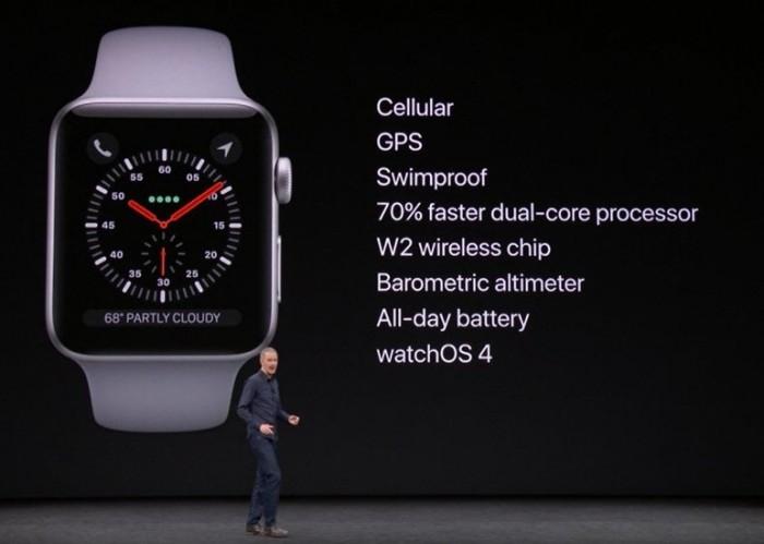 apple watch series 3 caracteristicas