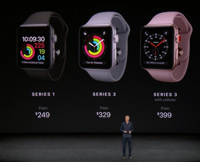 apple watch series disponibilidad