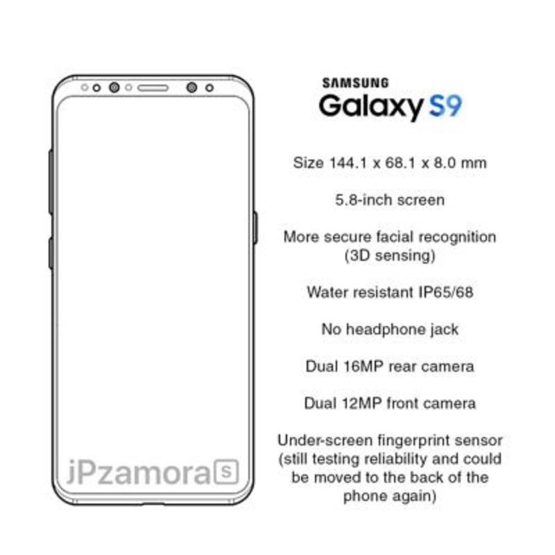 Samsung-Galaxy-S9-Concepto caracteristicas