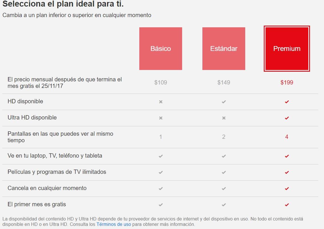 netflix nuevos precios mexico